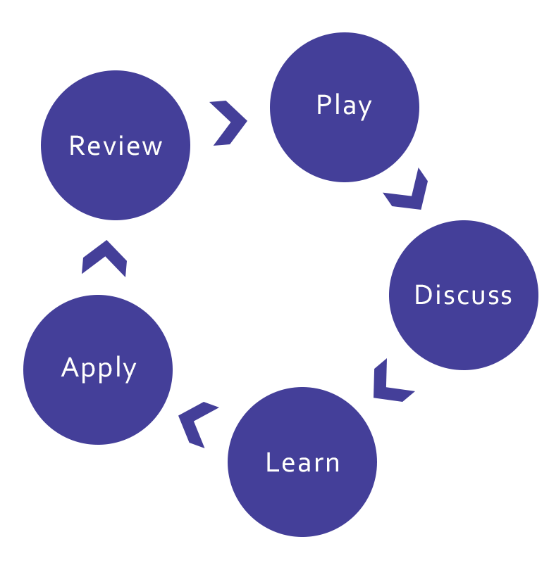Training_and_development_circles